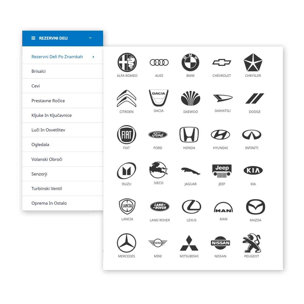 Rezervni avtodeli - spletna trgovina - meni z ikonami